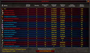 Yeah, fucking right HORDE WINS!